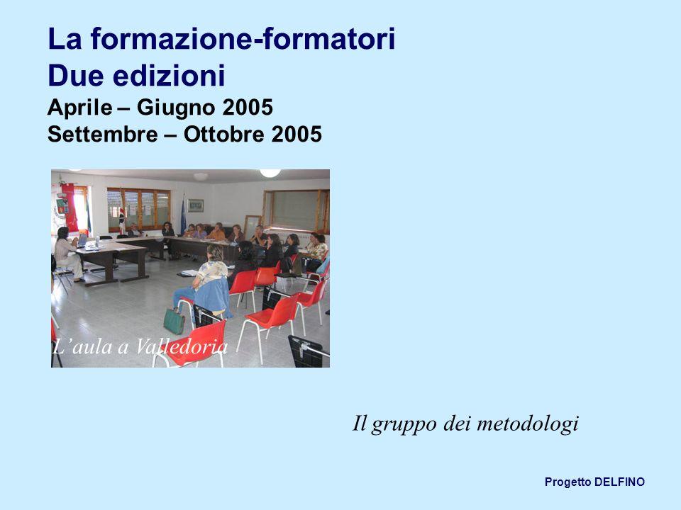 Progetto DELFINO La formazione-formatori Due edizioni Aprile – Giugno 2005 Settembre – Ottobre 2005 Laula a Valledoria Il gruppo dei metodologi