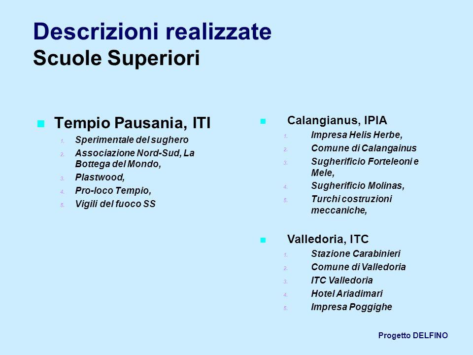 Progetto DELFINO Descrizioni realizzate Scuole Superiori Tempio Pausania, ITI 1. Sperimentale del sughero 2. Associazione Nord-Sud, La Bottega del Mon