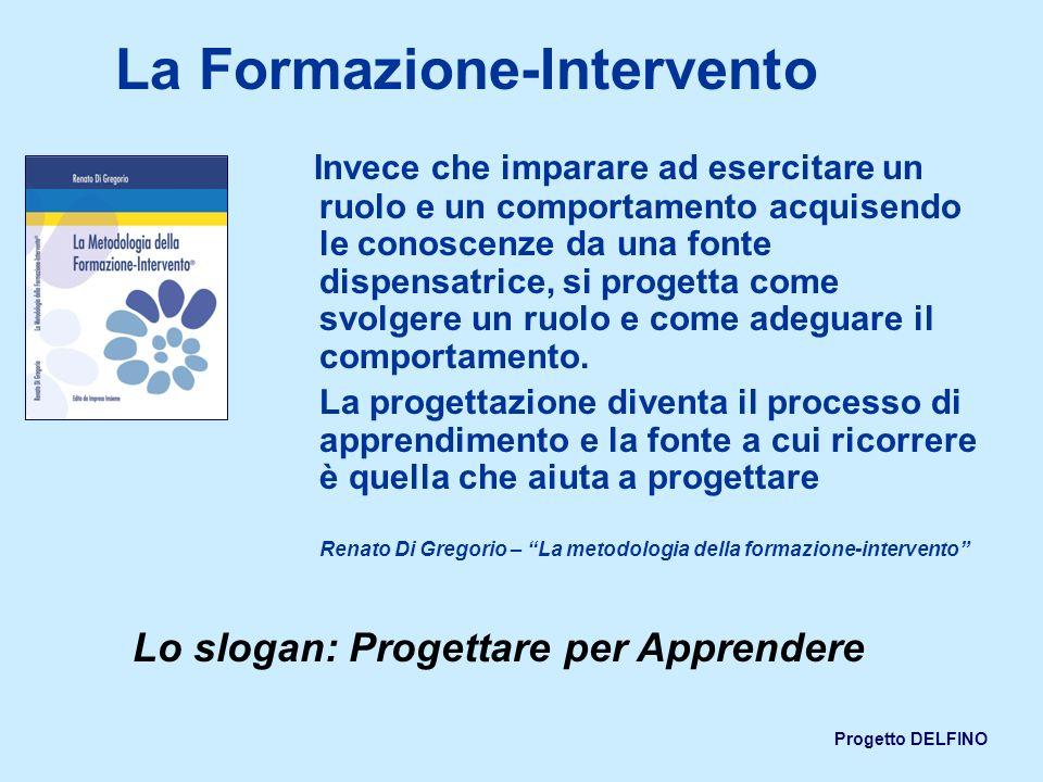 Progetto DELFINO La formazione-intervento® 1.Condivisione strategica 2.