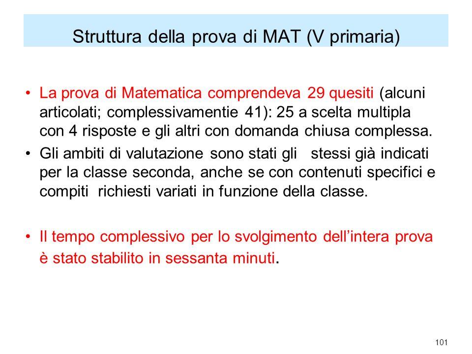 Struttura della prova di MAT (V primaria) La prova di Matematica comprendeva 29 quesiti (alcuni articolati; complessivamentie 41): 25 a scelta multipla con 4 risposte e gli altri con domanda chiusa complessa.
