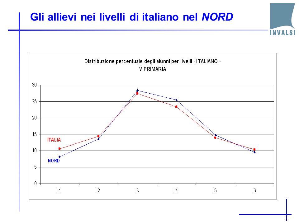 Gli allievi nei livelli di italiano nel NORD
