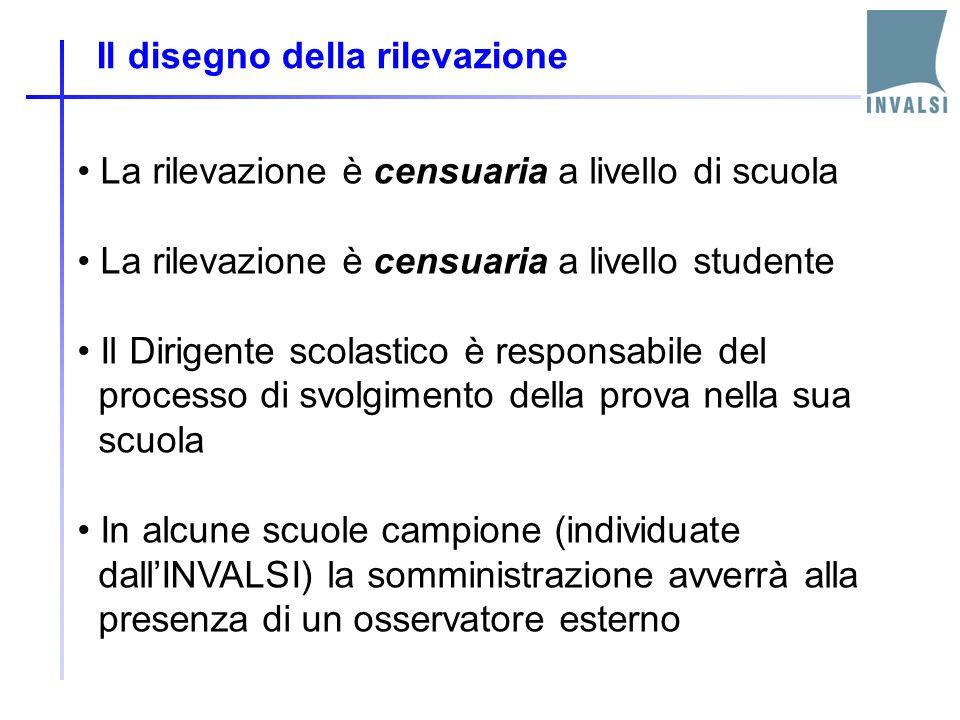 Alla base del Quadro di riferimento Obiettivi Specifici di apprendimento (OSA, Decreto 59, 2004) Indicazioni Nazionali per il curricolo, 2007 Ricerche internazionali (IEA PIRLS 2006, OCSE PISA 2006 -2009).