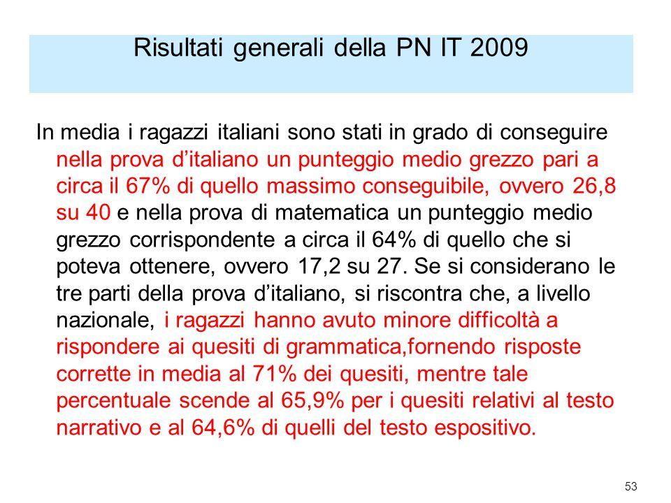 Risultati generali della PN IT 2009 In media i ragazzi italiani sono stati in grado di conseguire nella prova ditaliano un punteggio medio grezzo pari a circa il 67% di quello massimo conseguibile, ovvero 26,8 su 40 e nella prova di matematica un punteggio medio grezzo corrispondente a circa il 64% di quello che si poteva ottenere, ovvero 17,2 su 27.