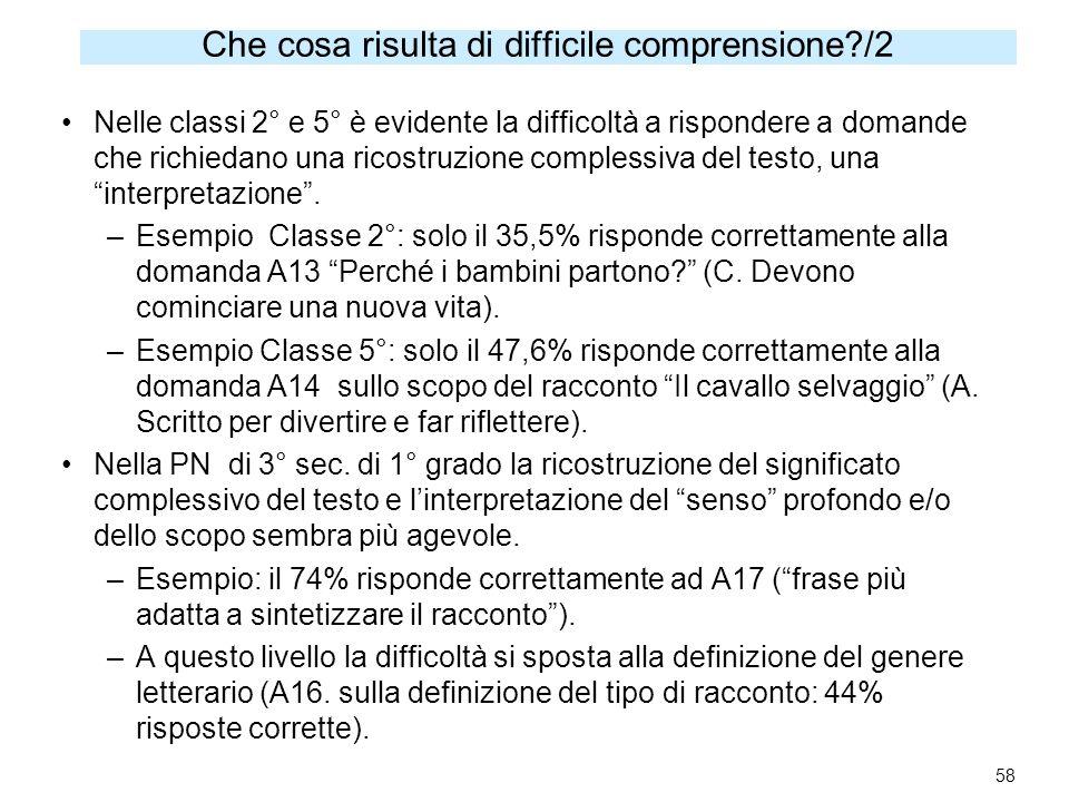 58 Che cosa risulta di difficile comprensione /2 Nelle classi 2° e 5° è evidente la difficoltà a rispondere a domande che richiedano una ricostruzione complessiva del testo, una interpretazione.