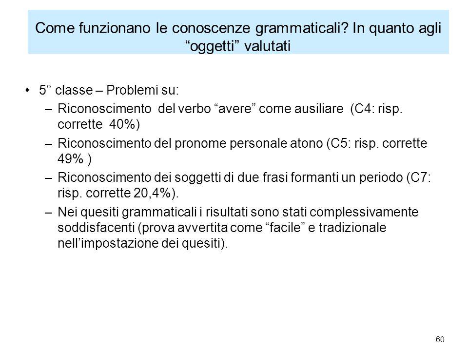 Come funzionano le conoscenze grammaticali.