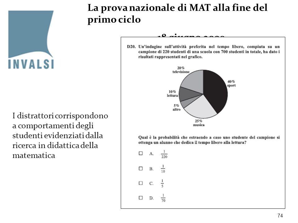 74 La prova nazionale di MAT alla fine del primo ciclo 18 giugno 2009 I distrattori corrispondono a comportamenti degli studenti evidenziati dalla ricerca in didattica della matematica