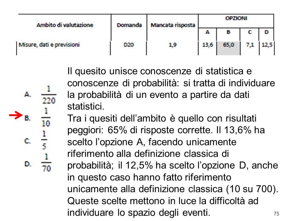 75 Il quesito unisce conoscenze di statistica e conoscenze di probabilità: si tratta di individuare la probabilità di un evento a partire da dati statistici.