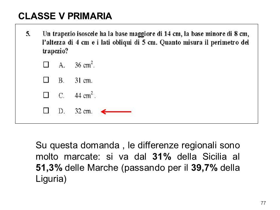 77 CLASSE V PRIMARIA Su questa domanda, le differenze regionali sono molto marcate: si va dal 31% della Sicilia al 51,3% delle Marche (passando per il 39,7% della Liguria)