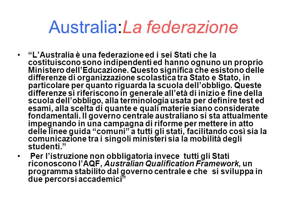 Australia:La federazione LAustralia è una federazione ed i sei Stati che la costituiscono sono indipendenti ed hanno ognuno un proprio Ministero dellE