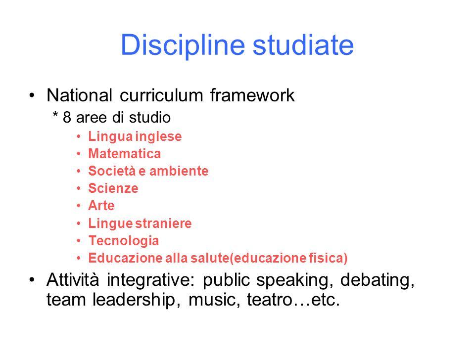 Discipline studiate National curriculum framework * 8 aree di studio Lingua inglese Matematica Società e ambiente Scienze Arte Lingue straniere Tecnol