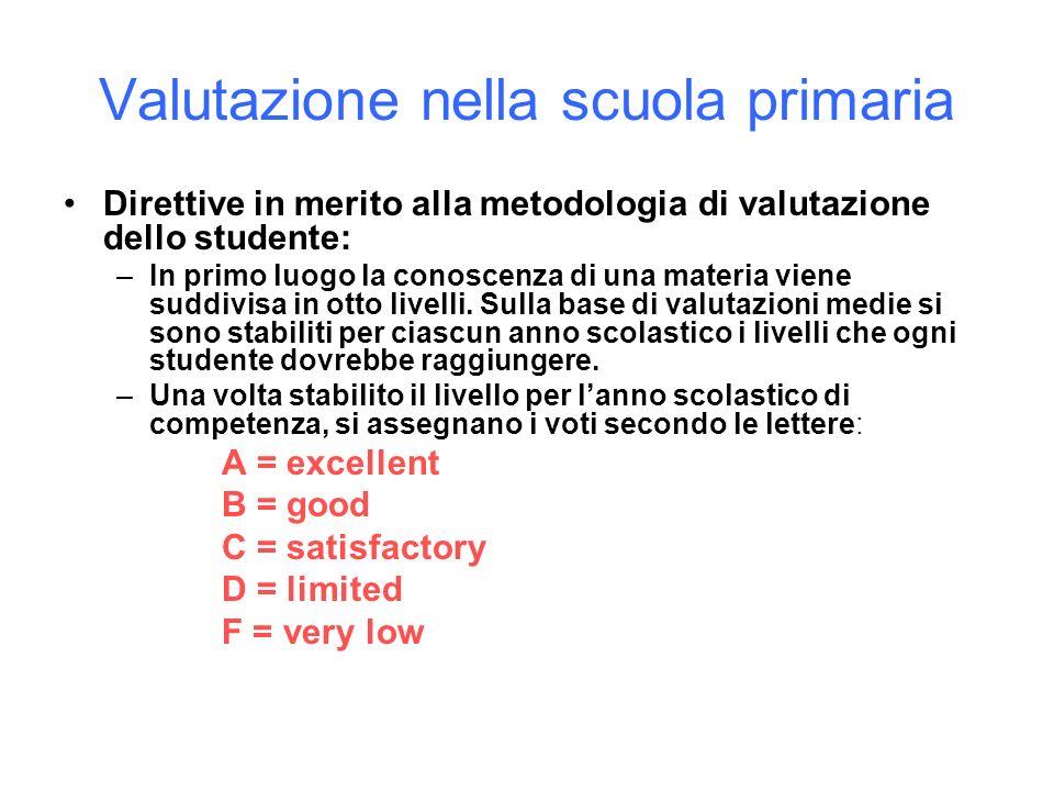 Valutazione nella scuola primaria Direttive in merito alla metodologia di valutazione dello studente: –In primo luogo la conoscenza di una materia vie