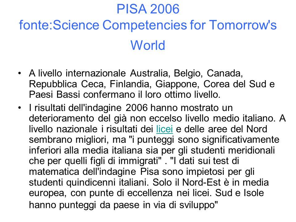 PISA 2006 fonte:Science Competencies for Tomorrow's World A livello internazionale Australia, Belgio, Canada, Repubblica Ceca, Finlandia, Giappone, Co
