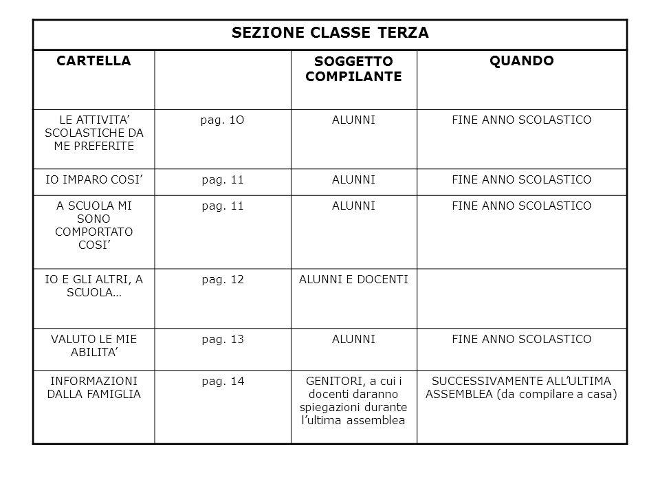 SEZIONE CLASSE QUINTA CARTELLASOGGETTO COMPILANTE QUANDO A SCUOLApag.