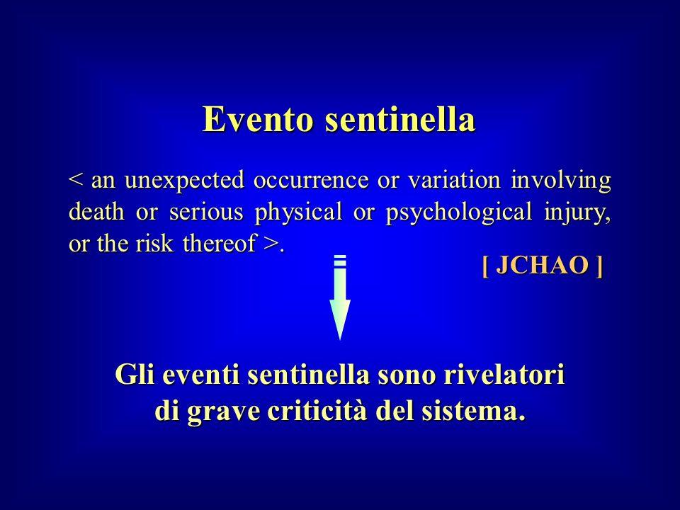 .. Evento sentinella [ JCHAO ] Gli eventi sentinella sono rivelatori di grave criticità del sistema.