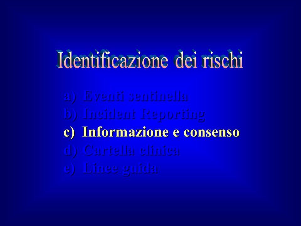 a) Eventi sentinella b) Incident Reporting c) Informazione e consenso d) Cartella clinica e) Linee guida