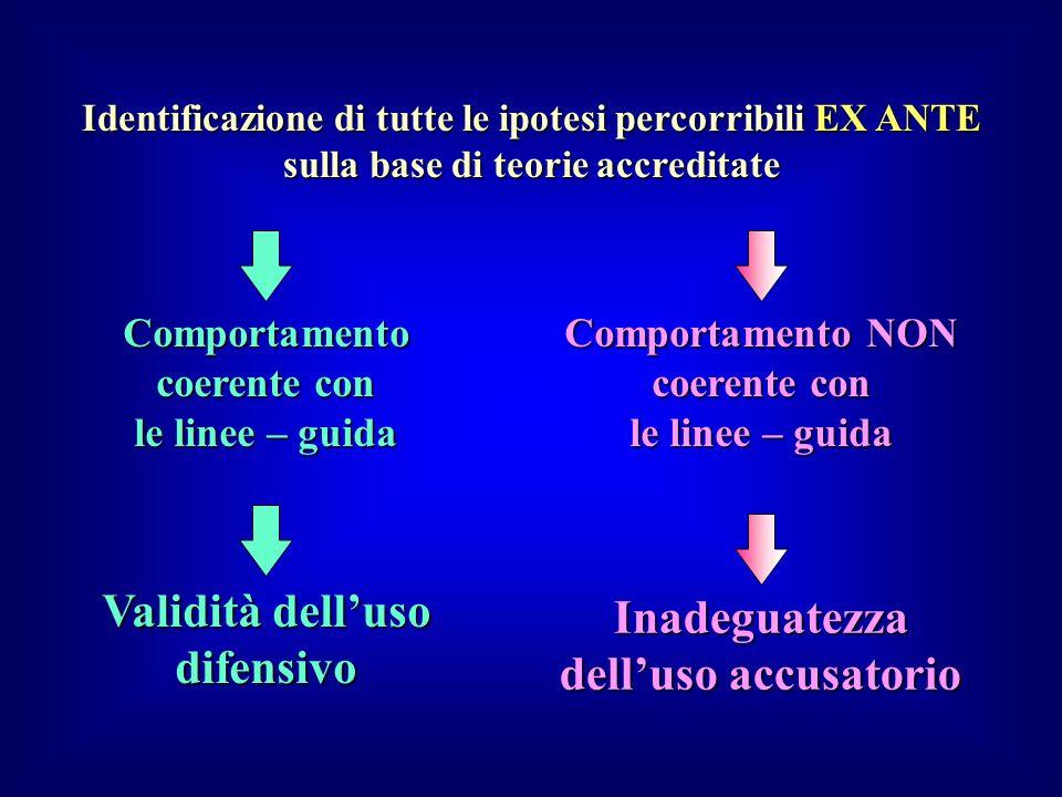 Validità delluso difensivo Comportamento coerente con le linee – guida Comportamento NON coerente con le linee – guida Inadeguatezza delluso accusator