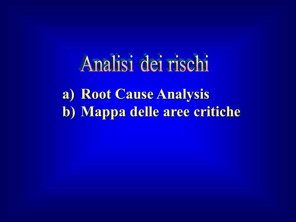 a) Root Cause Analysis b) Mappa delle aree critiche