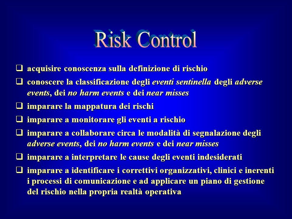 acquisire conoscenza sulla definizione di rischio acquisire conoscenza sulla definizione di rischio conoscere la classificazione degli eventi sentinel