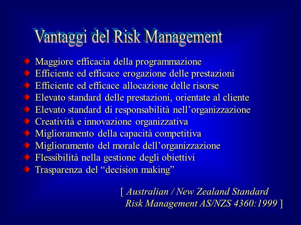 Maggiore efficacia della programmazione Maggiore efficacia della programmazione Efficiente ed efficace erogazione delle prestazioni Efficiente ed effi