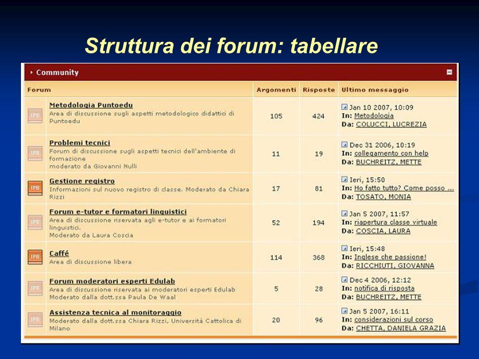 Struttura dei forum: tabellare