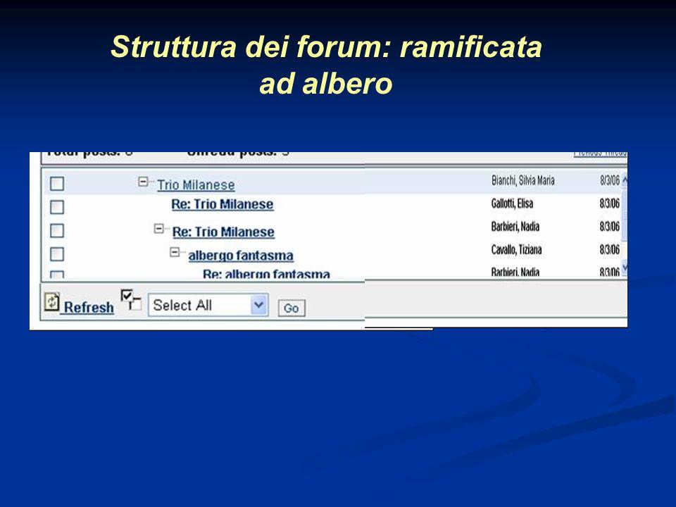 Struttura dei forum: ramificata ad albero
