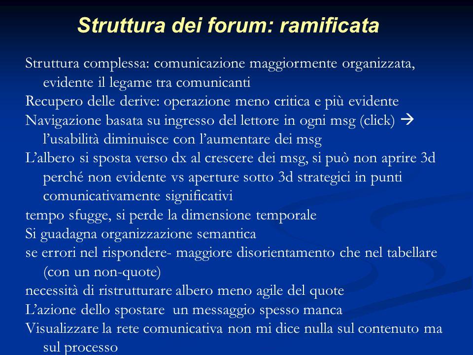 2.Analisi del forum Analisi dei vissuti in relazione alle dinamiche emerse nel nostro forum.