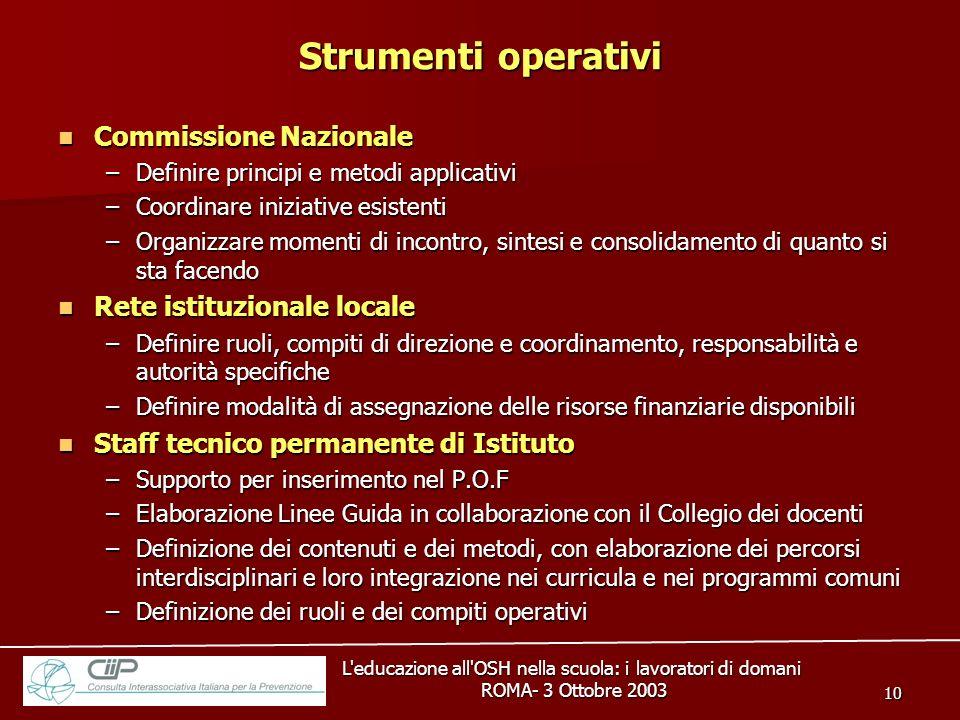 L'educazione all'OSH nella scuola: i lavoratori di domani ROMA- 3 Ottobre 2003 ROMA- 3 Ottobre 2003 10 Strumenti operativi Commissione Nazionale Commi