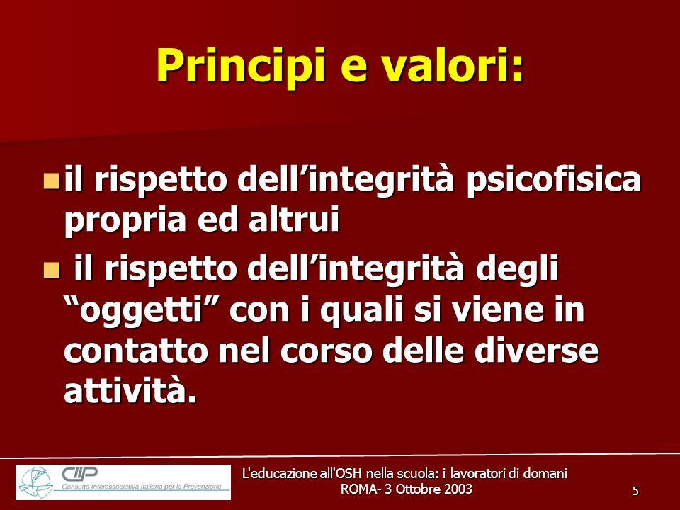 L'educazione all'OSH nella scuola: i lavoratori di domani ROMA- 3 Ottobre 2003 ROMA- 3 Ottobre 2003 5 il rispetto dellintegrità psicofisica propria ed