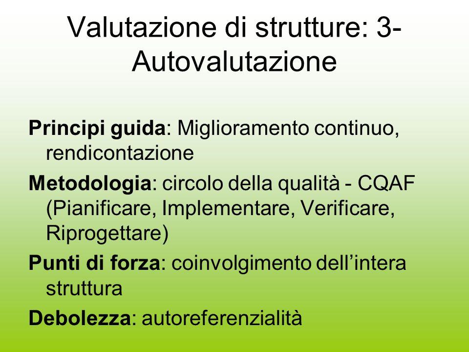 Valutazione di strutture: 3- Autovalutazione Principi guida: Miglioramento continuo, rendicontazione Metodologia: circolo della qualità - CQAF (Pianificare, Implementare, Verificare, Riprogettare) Punti di forza: coinvolgimento dellintera struttura Debolezza: autoreferenzialità