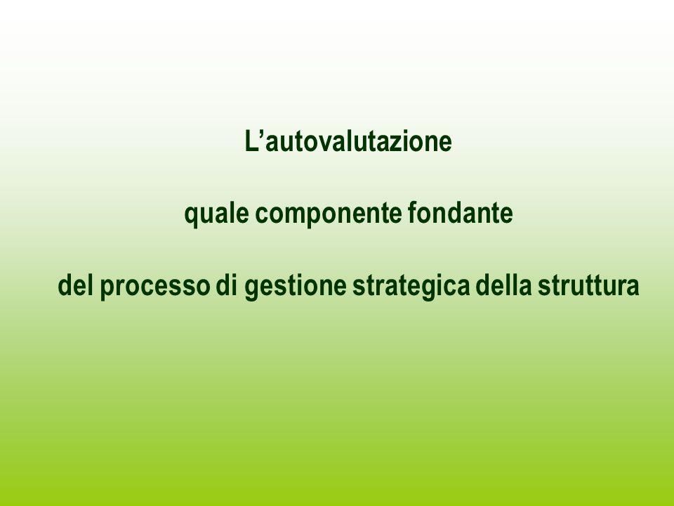 Lautovalutazione quale componente fondante del processo di gestione strategica della struttura