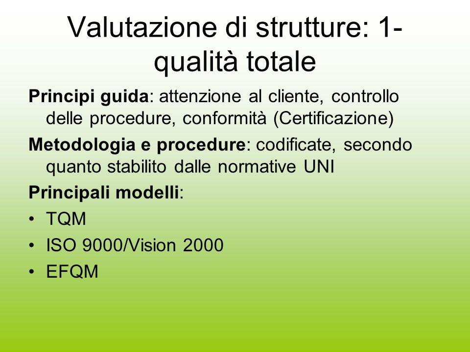 Valutazione di strutture: 1- qualità totale Principi guida: attenzione al cliente, controllo delle procedure, conformità (Certificazione) Metodologia e procedure: codificate, secondo quanto stabilito dalle normative UNI Principali modelli: TQM ISO 9000/Vision 2000 EFQM