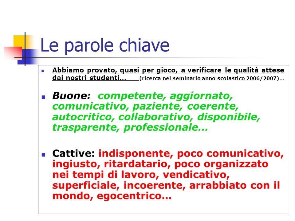 Le parole chiave Abbiamo provato, quasi per gioco, a verificare le qualità attese dai nostri studenti… (ricerca nel seminario anno scolastico 2006/200