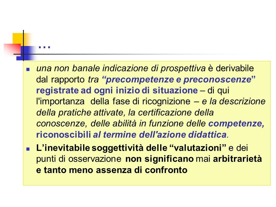 … una non banale indicazione di prospettiva è derivabile dal rapporto tra precompetenze e preconoscenze registrate ad ogni inizio di situazione – di q