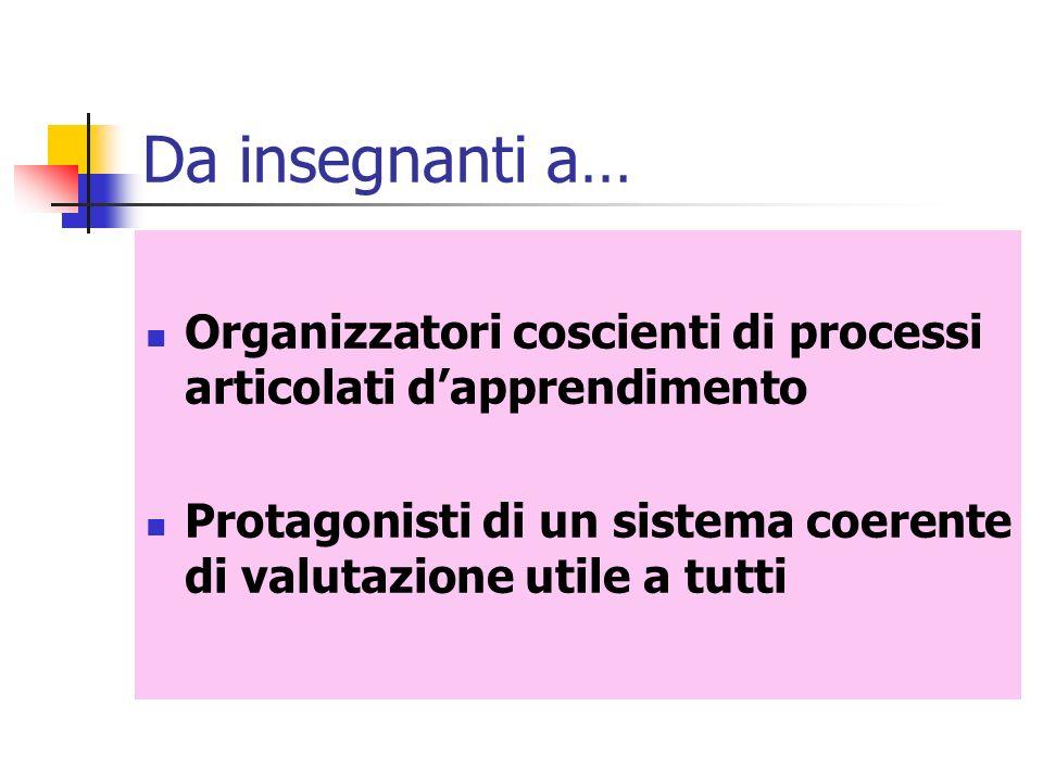 Da insegnanti a… Organizzatori coscienti di processi articolati dapprendimento Protagonisti di un sistema coerente di valutazione utile a tutti
