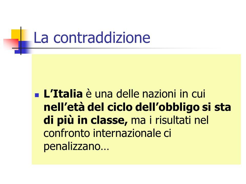 La contraddizione LItalia è una delle nazioni in cui nelletà del ciclo dellobbligo si sta di più in classe, ma i risultati nel confronto internazional