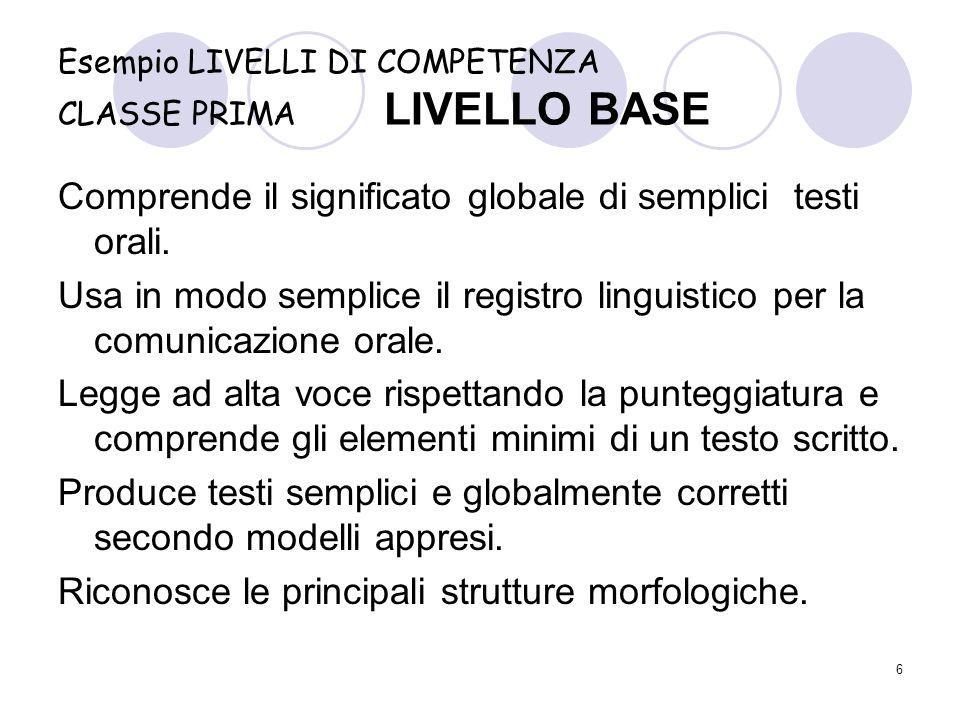 6 Esempio LIVELLI DI COMPETENZA CLASSE PRIMA LIVELLO BASE Comprende il significato globale di semplici testi orali.