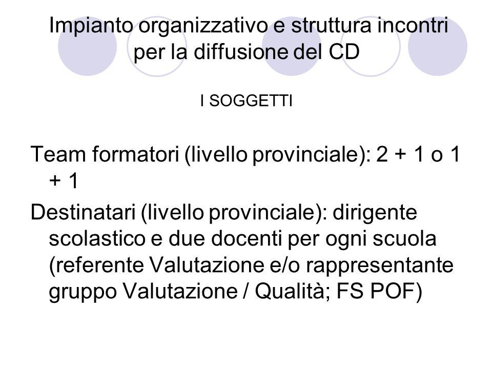 Impianto organizzativo e struttura incontri per la diffusione del CD I SOGGETTI Team formatori (livello provinciale): 2 + 1 o 1 + 1 Destinatari (livel