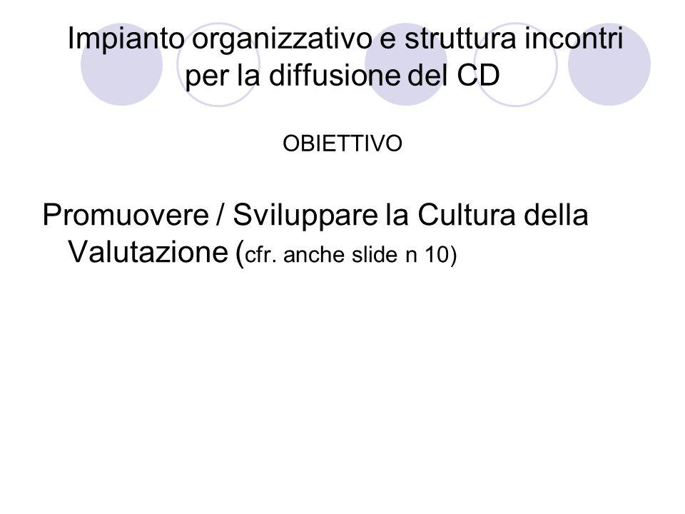 Impianto organizzativo e struttura incontri per la diffusione del CD OBIETTIVO Promuovere / Sviluppare la Cultura della Valutazione ( cfr. anche slide