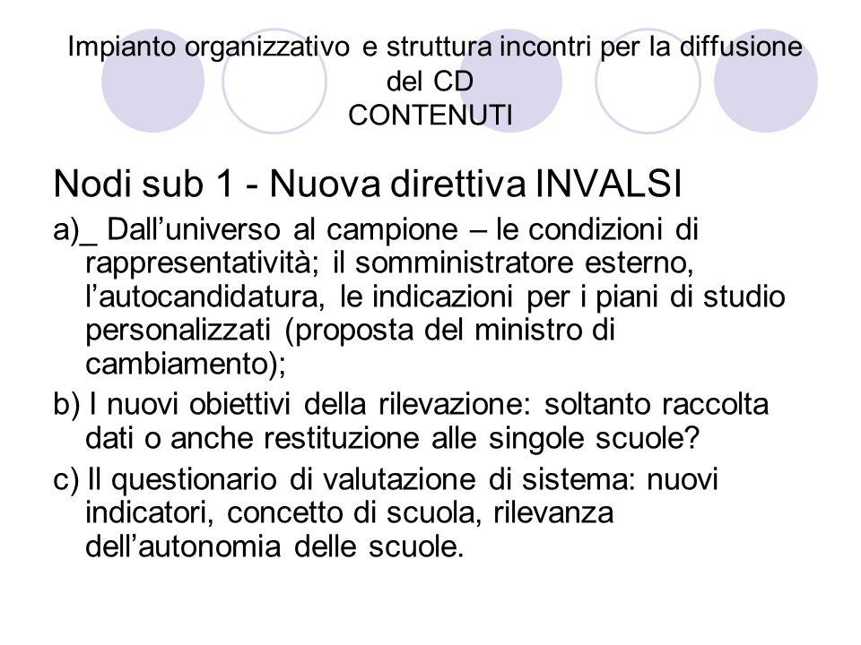 Impianto organizzativo e struttura incontri per la diffusione del CD CONTENUTI Nodi sub 1 - Nuova direttiva INVALSI a)_ Dalluniverso al campione – le