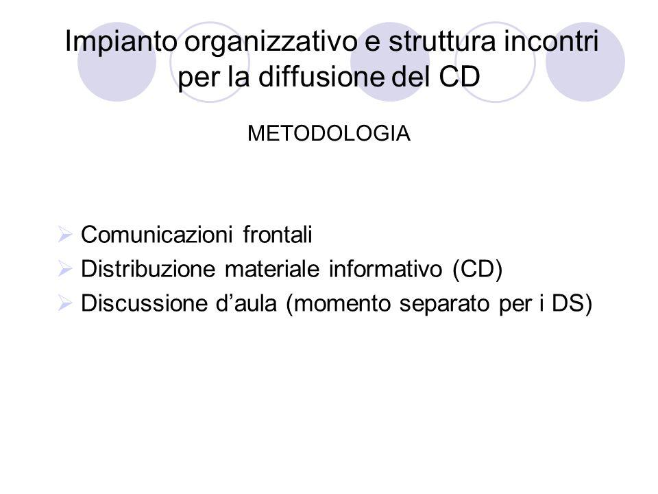 Impianto organizzativo e struttura incontri per la diffusione del CD METODOLOGIA Comunicazioni frontali Distribuzione materiale informativo (CD) Discu