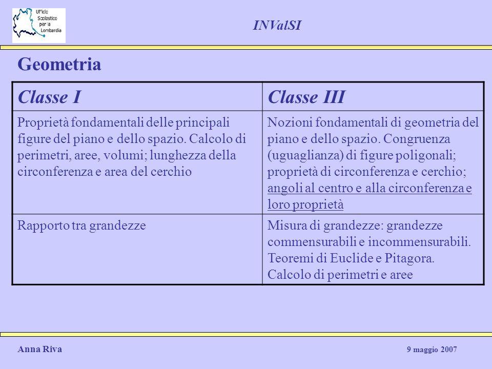Geometria Classe IClasse III Proprietà fondamentali delle principali figure del piano e dello spazio. Calcolo di perimetri, aree, volumi; lunghezza de