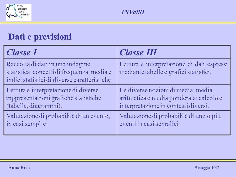 Dati e previsioni Classe IClasse III Raccolta di dati in una indagine statistica: concetti di frequenza, media e indici statistici di diverse caratter
