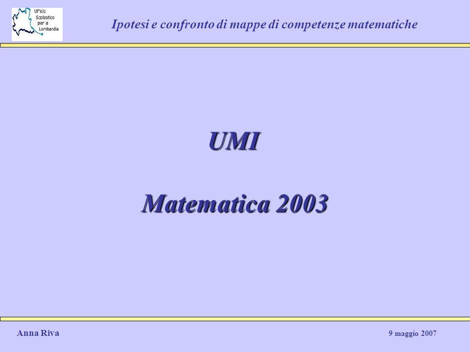 Ipotesi e confronto di mappe di competenze matematiche UMI Matematica 2003 Anna Riva 9 maggio 2007