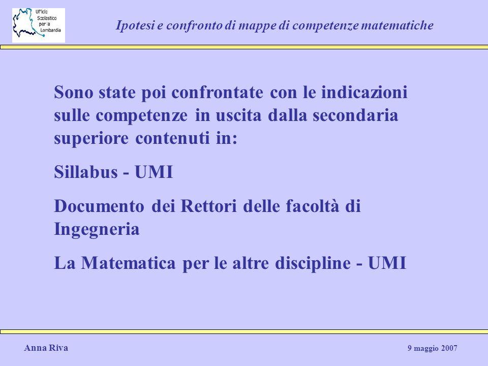 Anna Riva 9 maggio 2007 Ipotesi e confronto di mappe di competenze matematiche Sono state poi confrontate con le indicazioni sulle competenze in uscit