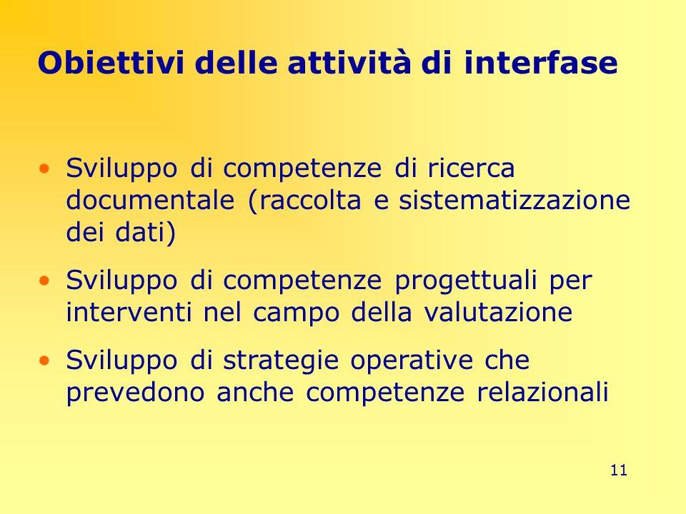 11 Obiettivi delle attività di interfase Sviluppo di competenze di ricerca documentale (raccolta e sistematizzazione dei dati) Sviluppo di competenze