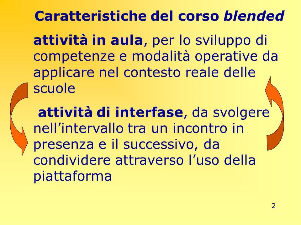 2 Caratteristiche del corso blended attività in aula, per lo sviluppo di competenze e modalità operative da applicare nel contesto reale delle scuole