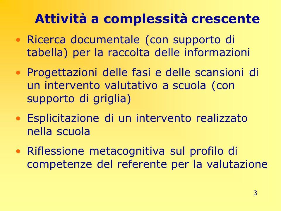 3 Attività a complessità crescente Ricerca documentale (con supporto di tabella) per la raccolta delle informazioni Progettazioni delle fasi e delle s