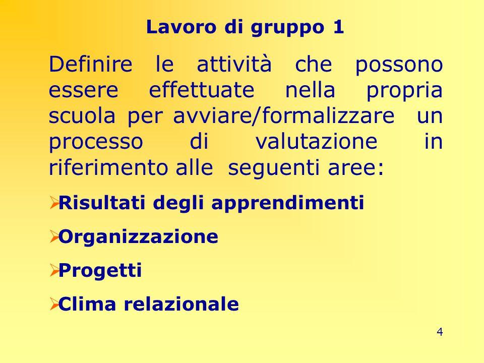 4 Lavoro di gruppo 1 Definire le attività che possono essere effettuate nella propria scuola per avviare/formalizzare un processo di valutazione in ri