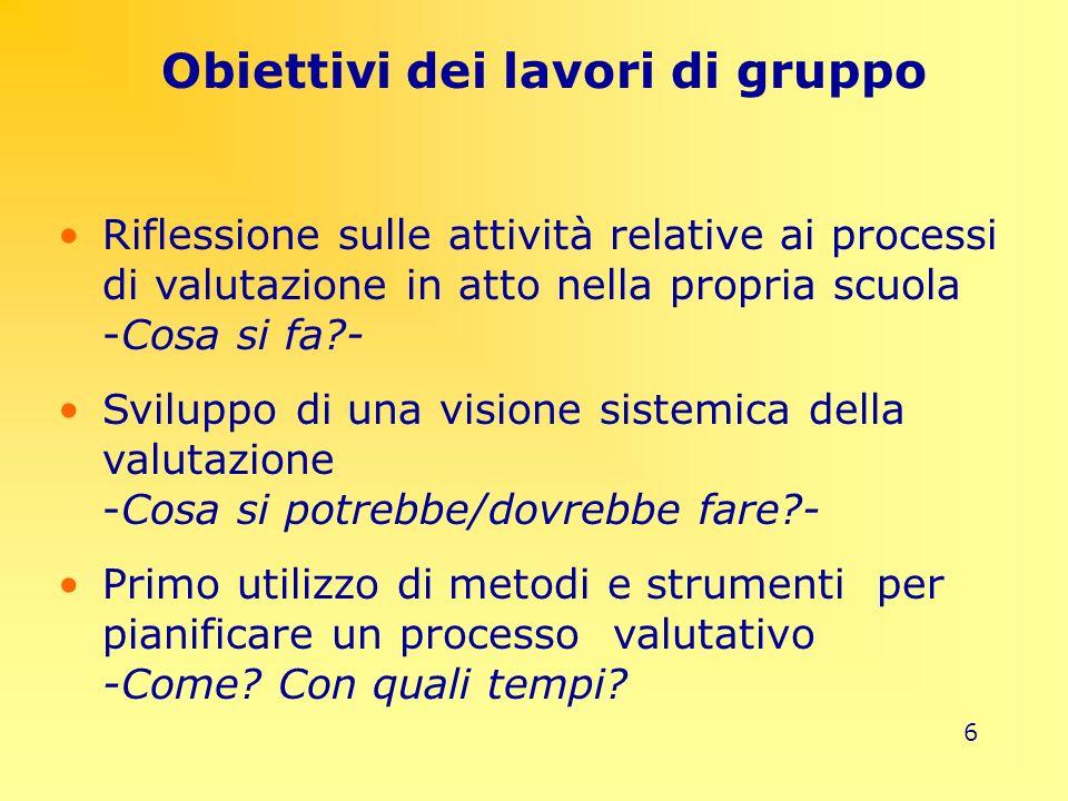 6 Obiettivi dei lavori di gruppo Riflessione sulle attività relative ai processi di valutazione in atto nella propria scuola -Cosa si fa?- Sviluppo di