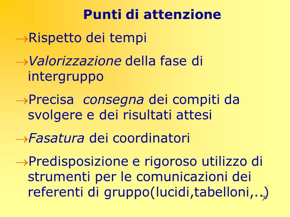 7 Punti di attenzione Rispetto dei tempi Valorizzazione della fase di intergruppo Precisa consegna dei compiti da svolgere e dei risultati attesi Fasa
